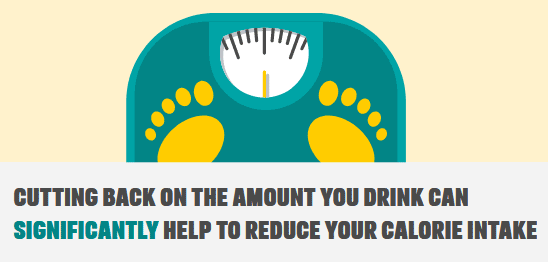 Cutting back on the amount you drink can significantly heklp reduce your calorie intake